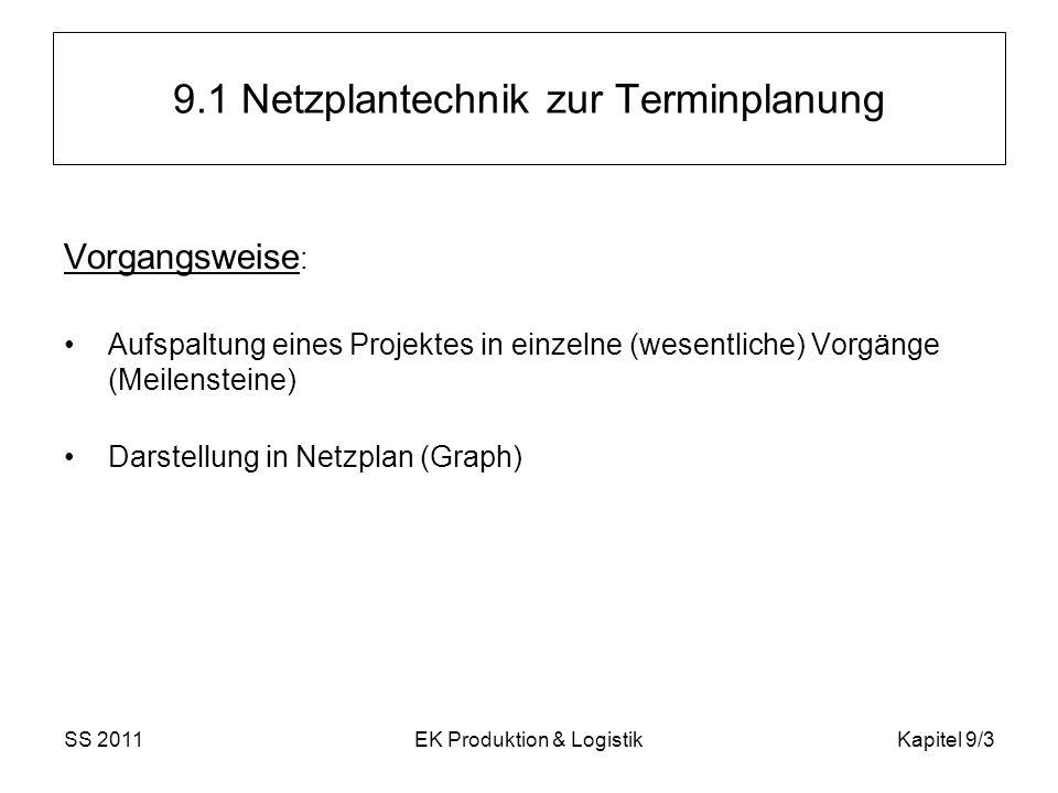 9.1 Netzplantechnik zur Terminplanung