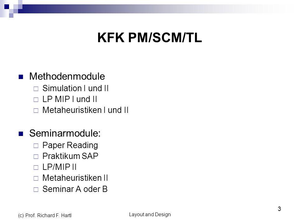 KFK PM/SCM/TL Methodenmodule Seminarmodule: Simulation I und II