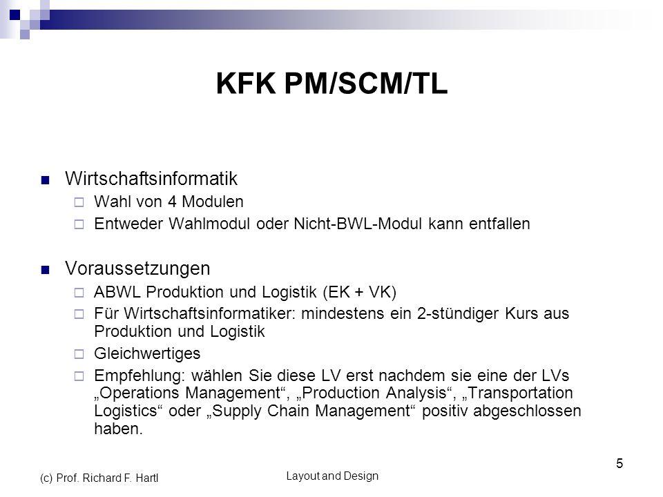 KFK PM/SCM/TL Wirtschaftsinformatik Voraussetzungen Wahl von 4 Modulen