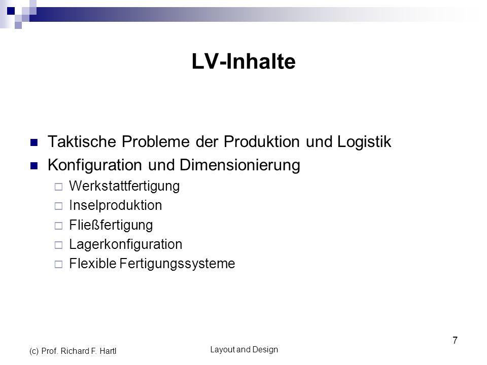 LV-Inhalte Taktische Probleme der Produktion und Logistik