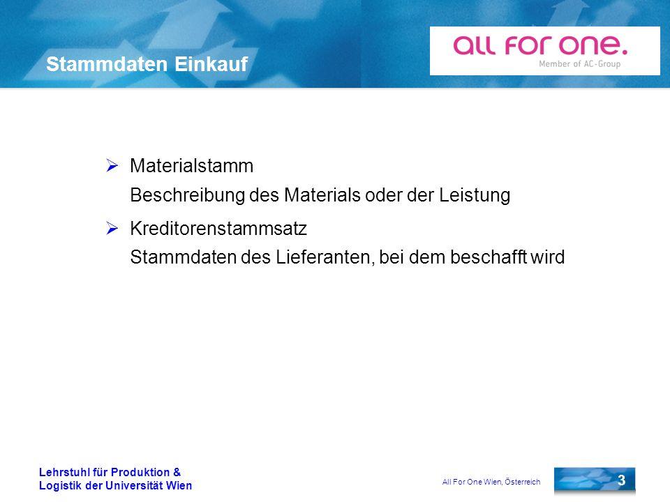 Stammdaten Einkauf Materialstamm Beschreibung des Materials oder der Leistung.