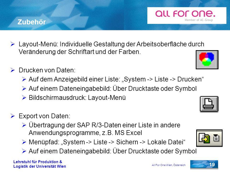 Zubehör Layout-Menü: Individuelle Gestaltung der Arbeitsoberfläche durch Veränderung der Schriftart und der Farben.