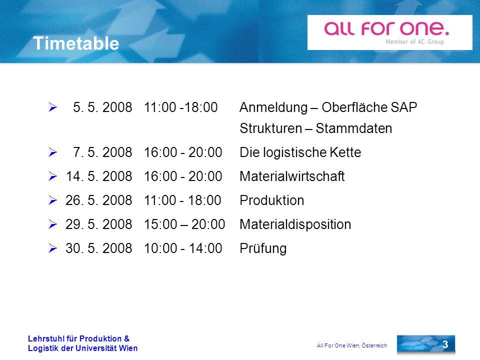 Timetable 5. 5. 2008 11:00 -18:00 Anmeldung – Oberfläche SAP Strukturen – Stammdaten. 7. 5. 2008 16:00 - 20:00 Die logistische Kette.