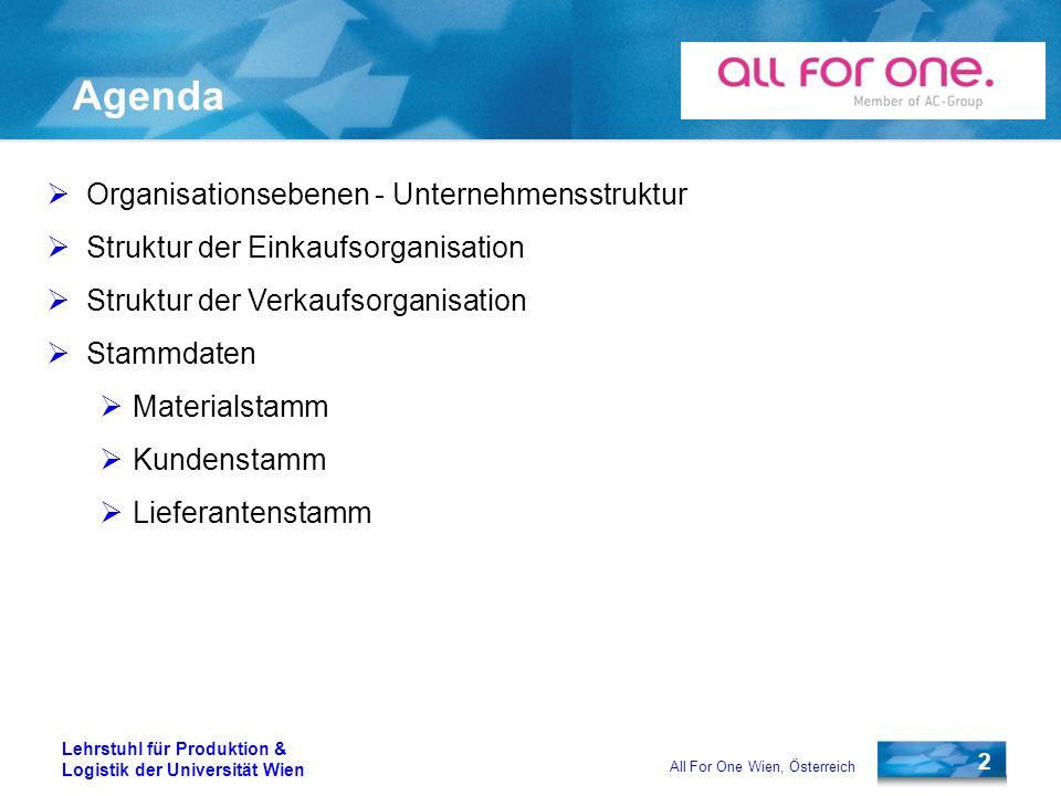Agenda Organisationsebenen - Unternehmensstruktur