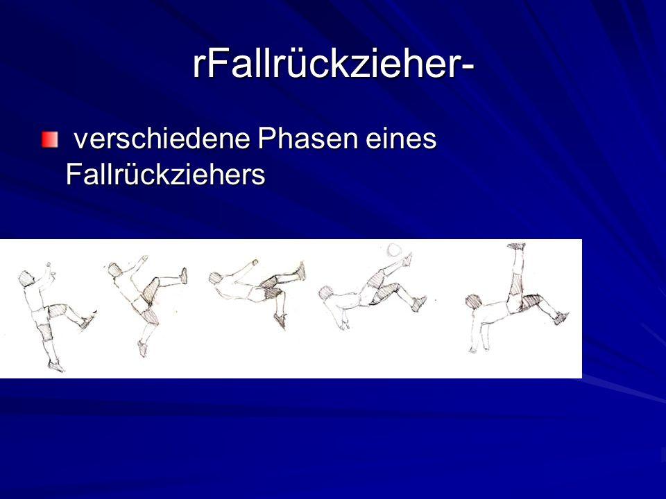 rFallrückzieher- verschiedene Phasen eines Fallrückziehers