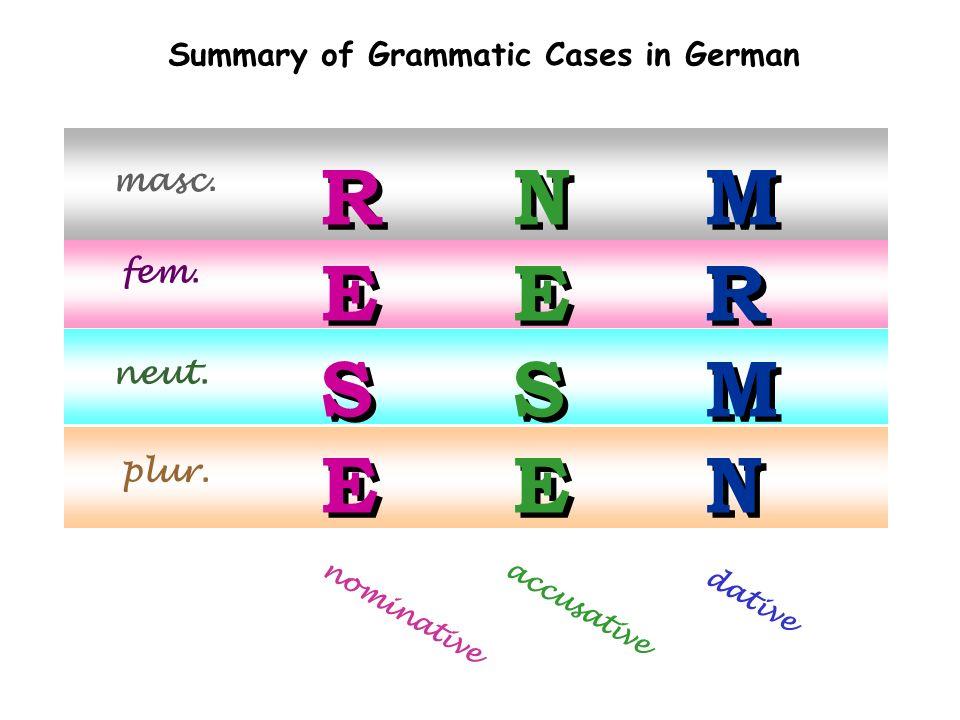 R E S N E S M R N Summary of Grammatic Cases in German masc. fem.