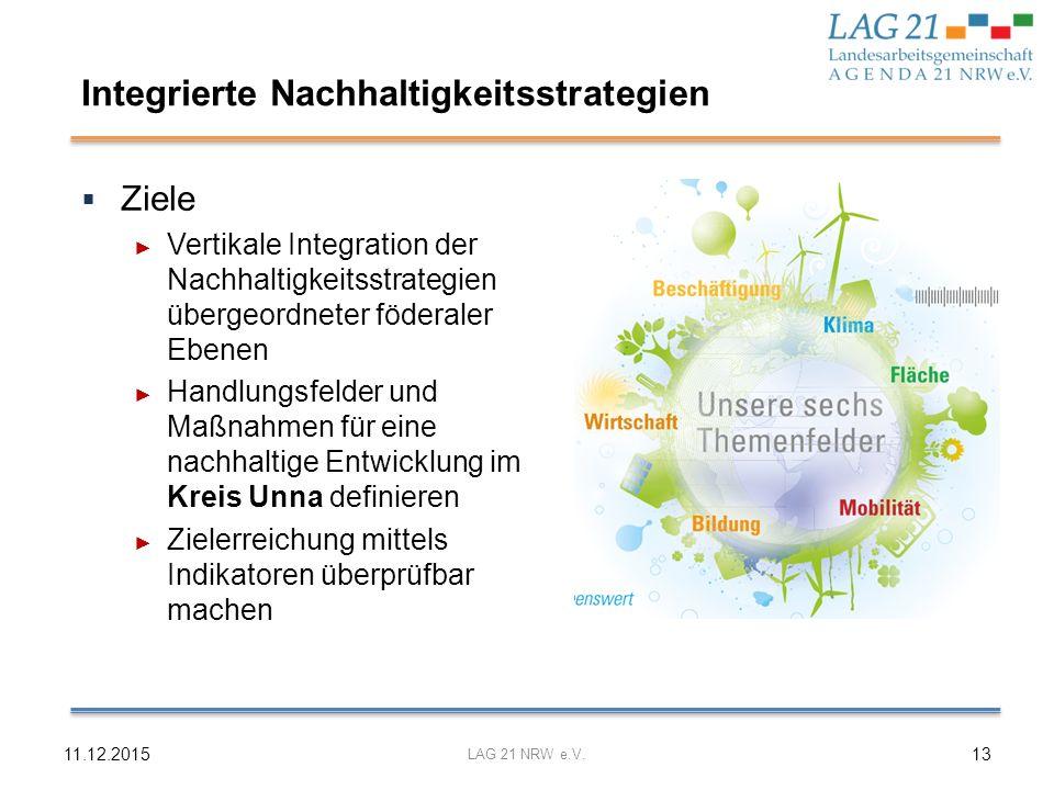 Integrierte Nachhaltigkeitsstrategien