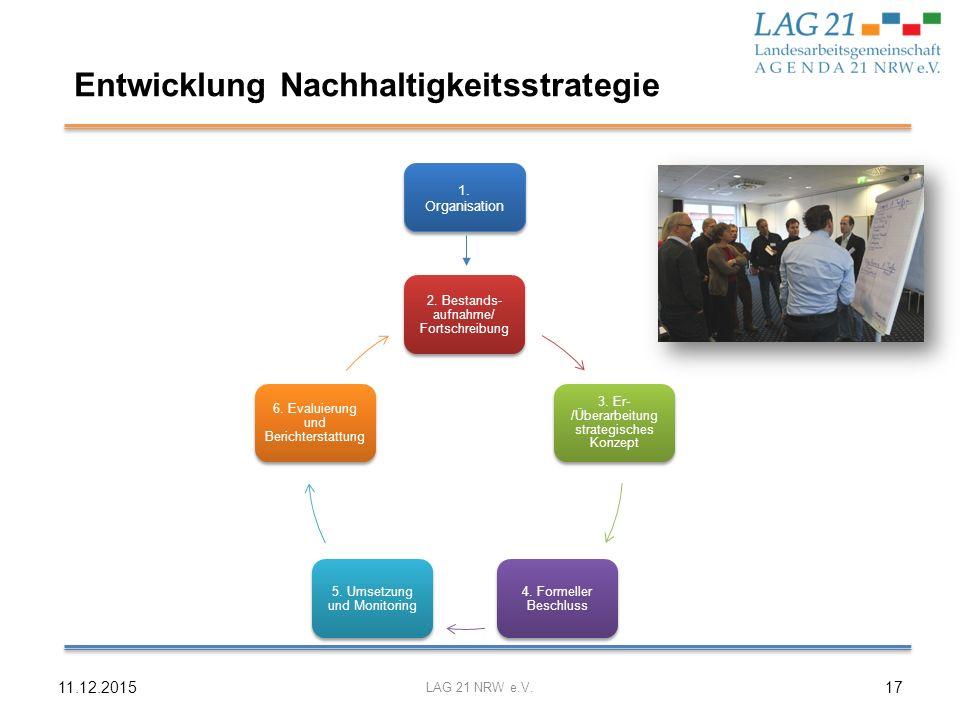 Entwicklung Nachhaltigkeitsstrategie