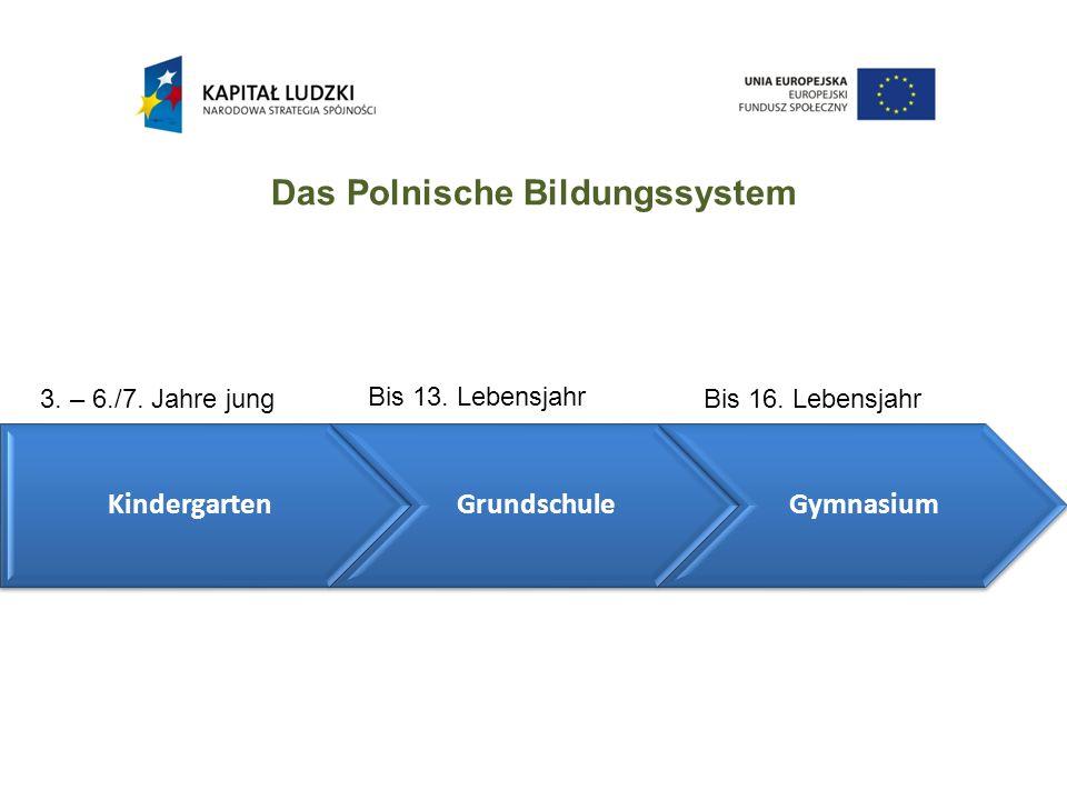 Das Polnische Bildungssystem