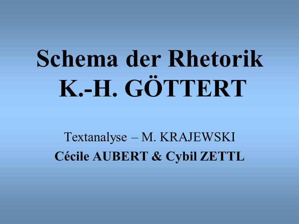 Schema der Rhetorik K.-H. GÖTTERT