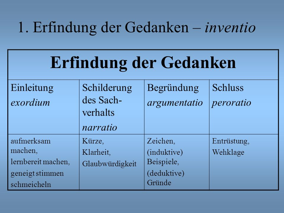 1. Erfindung der Gedanken – inventio