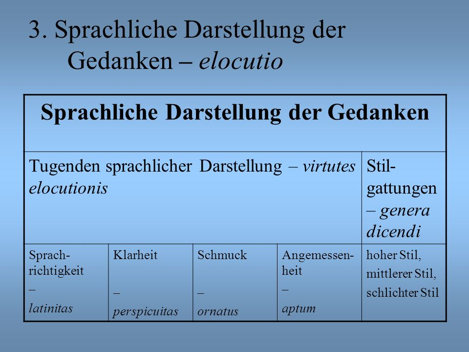 3. Sprachliche Darstellung der Gedanken – elocutio