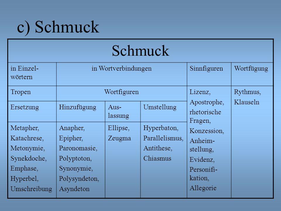 c) Schmuck Schmuck in Einzel-wörtern in Wortverbindungen Sinnfiguren