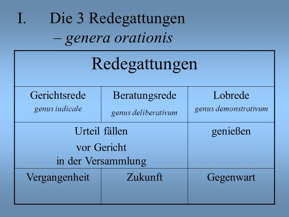 Die 3 Redegattungen – genera orationis