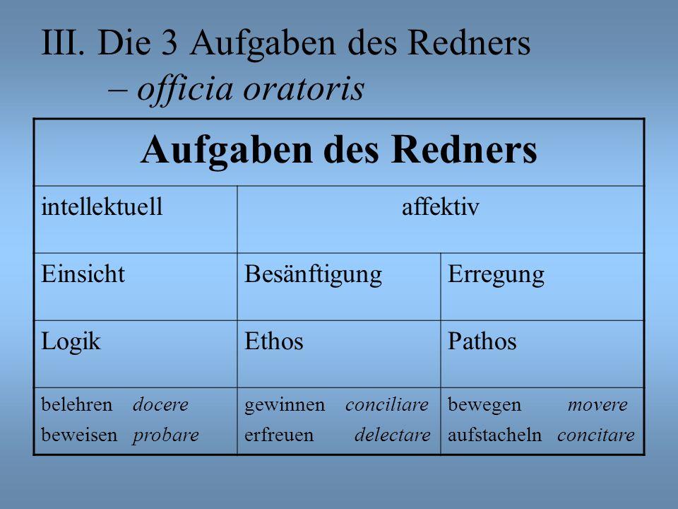 III. Die 3 Aufgaben des Redners – officia oratoris