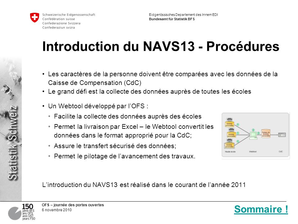 Introduction du NAVS13 - Procédures