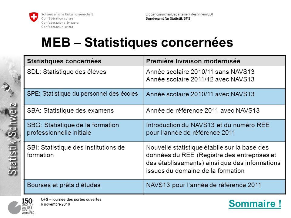 MEB – Statistiques concernées