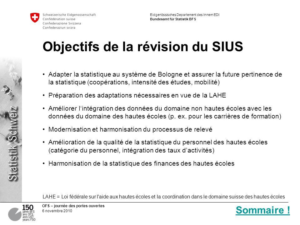 Objectifs de la révision du SIUS