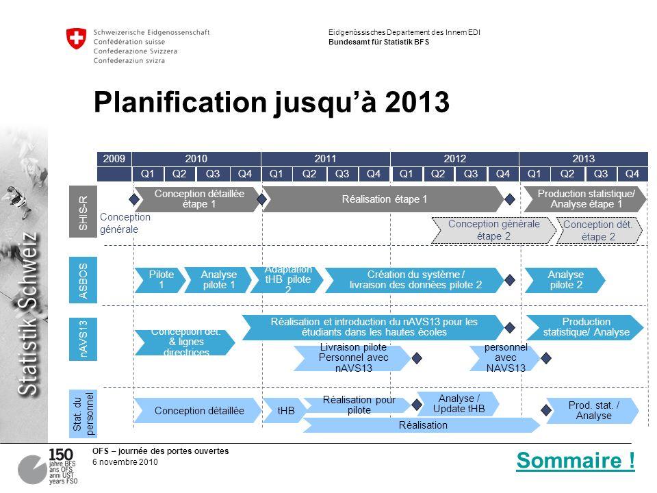 Planification jusqu'à 2013