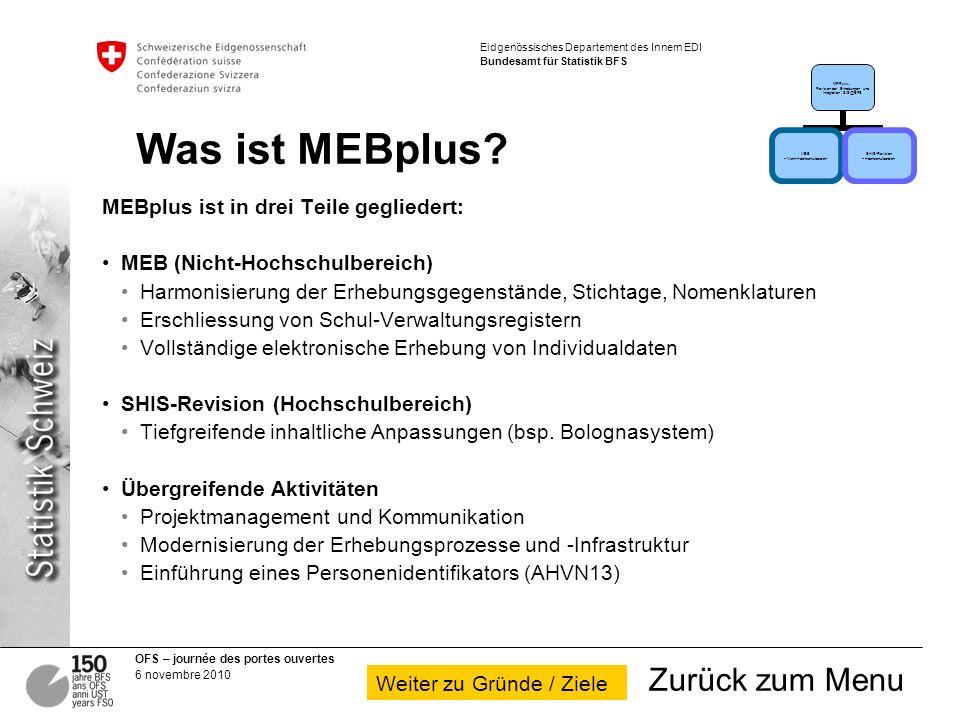 Was ist MEBplus Zurück zum Menu MEBplus ist in drei Teile gegliedert: