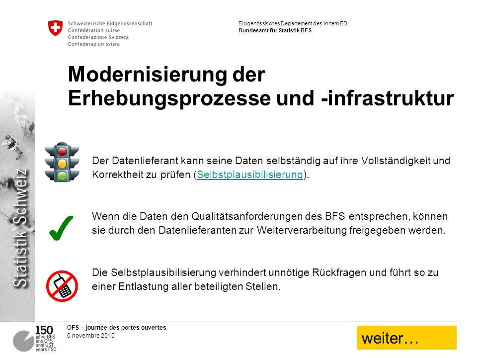Modernisierung der Erhebungsprozesse und -infrastruktur