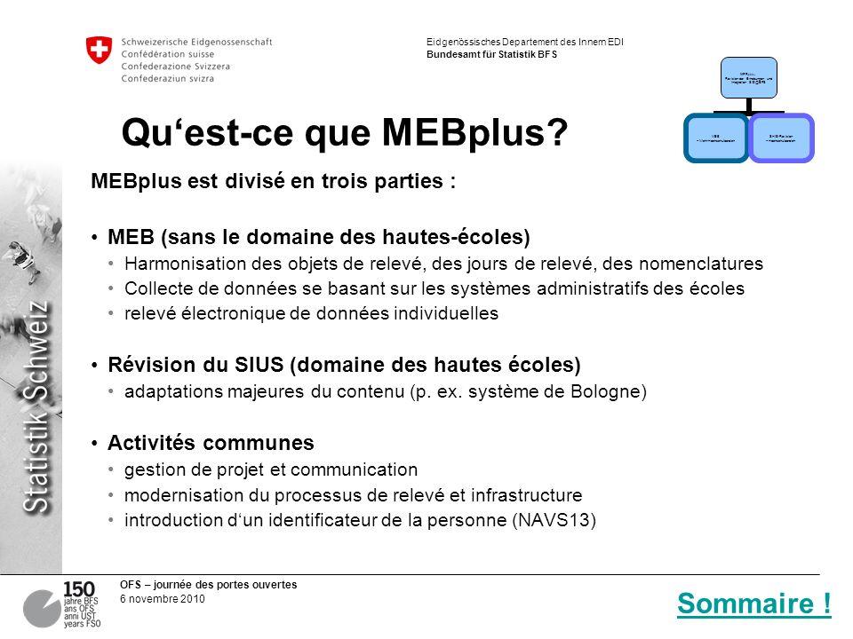 Qu'est-ce que MEBplus Sommaire !