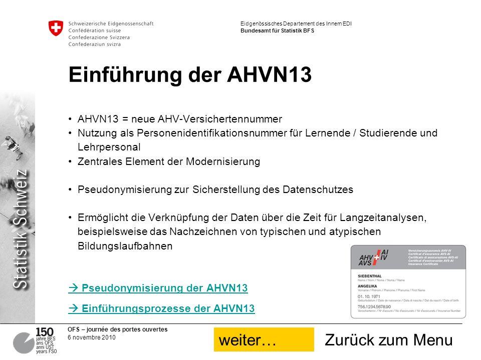 Einführung der AHVN13 weiter… Zurück zum Menu