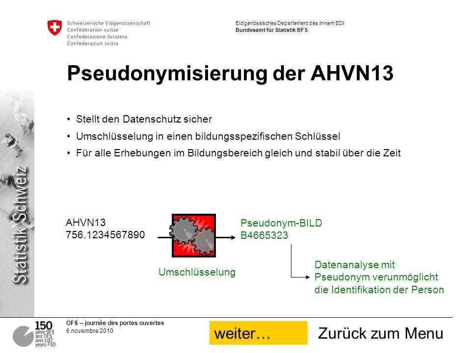 Pseudonymisierung der AHVN13
