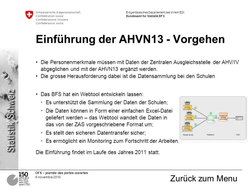 Einführung der AHVN13 - Vorgehen