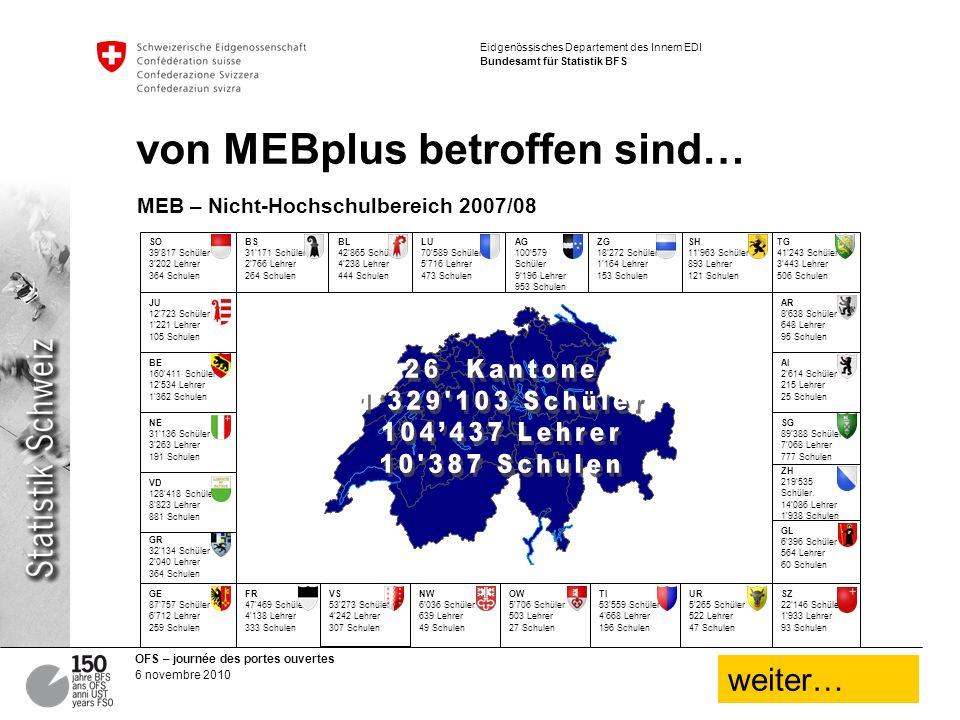 von MEBplus betroffen sind…