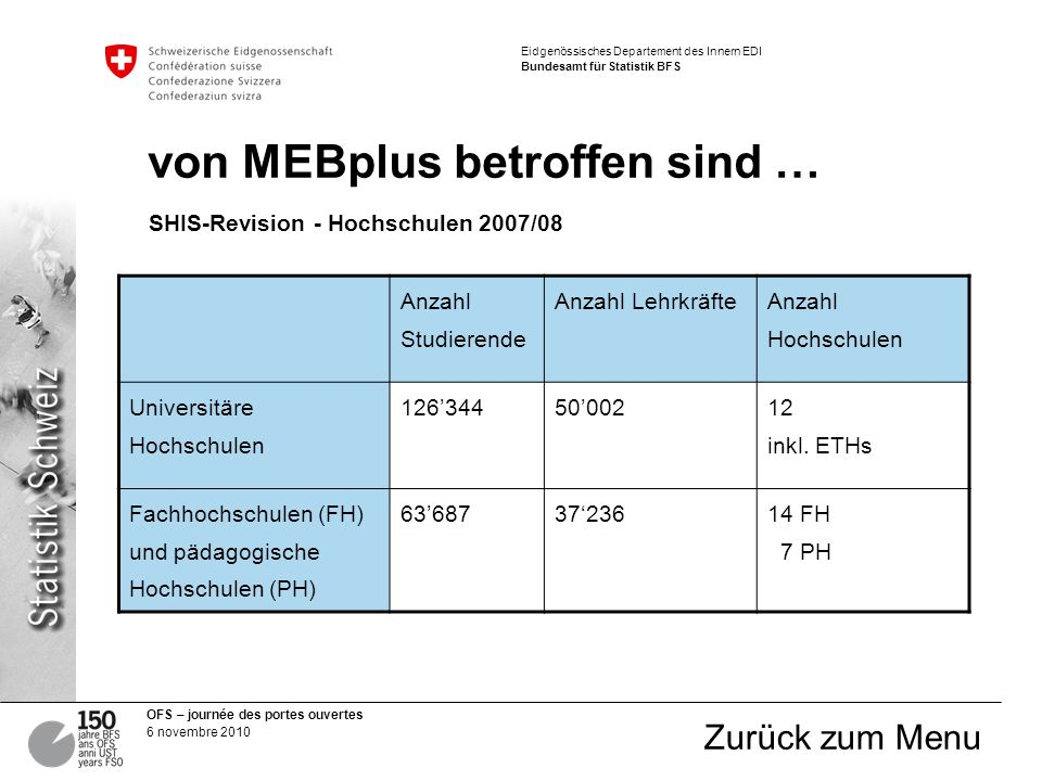 von MEBplus betroffen sind …