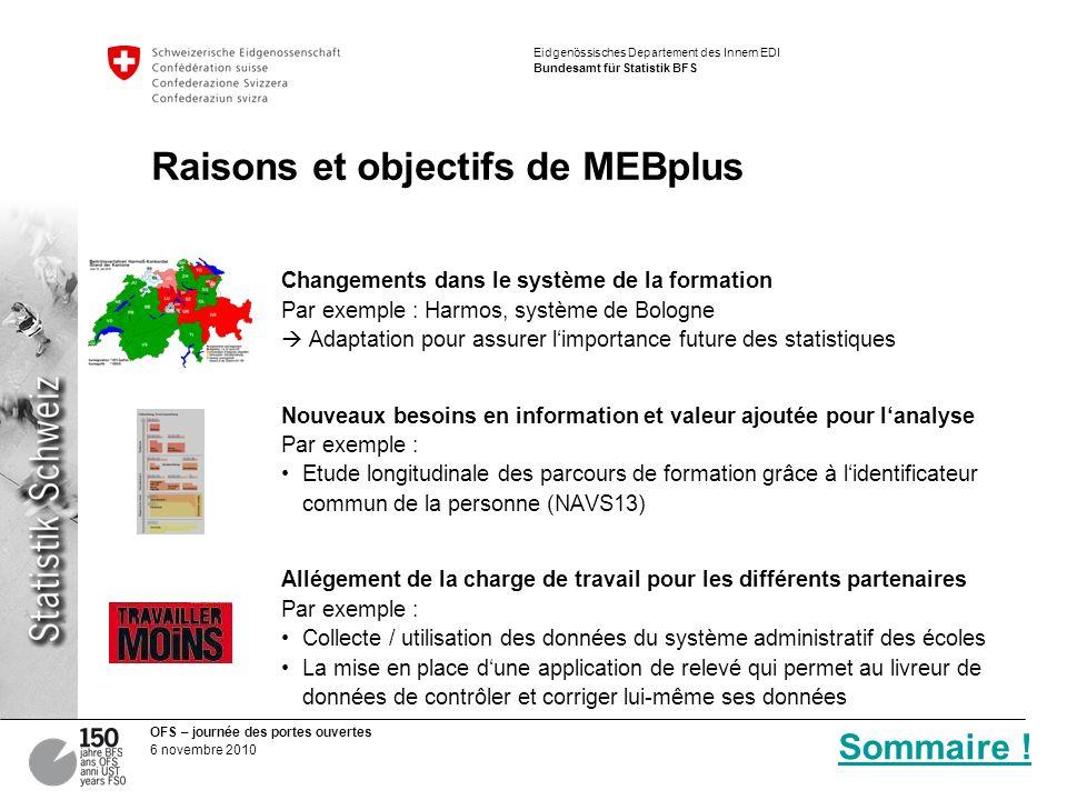 Raisons et objectifs de MEBplus