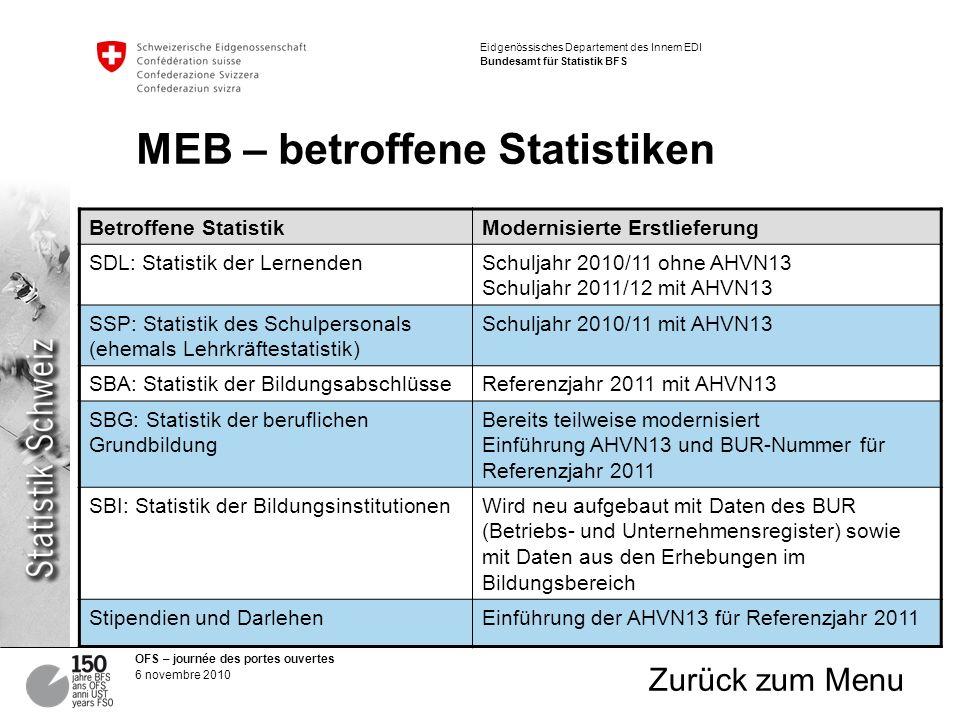 MEB – betroffene Statistiken