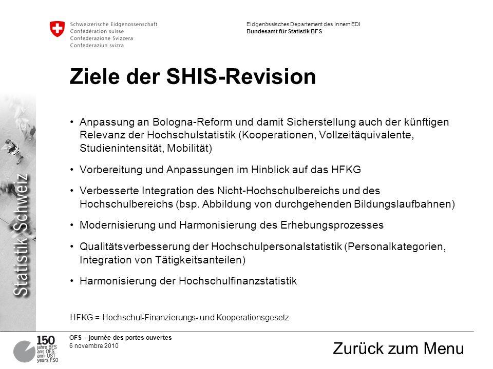 Ziele der SHIS-Revision