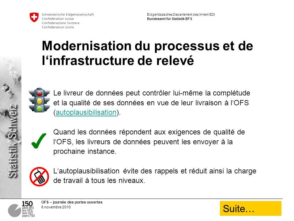 Modernisation du processus et de l'infrastructure de relevé