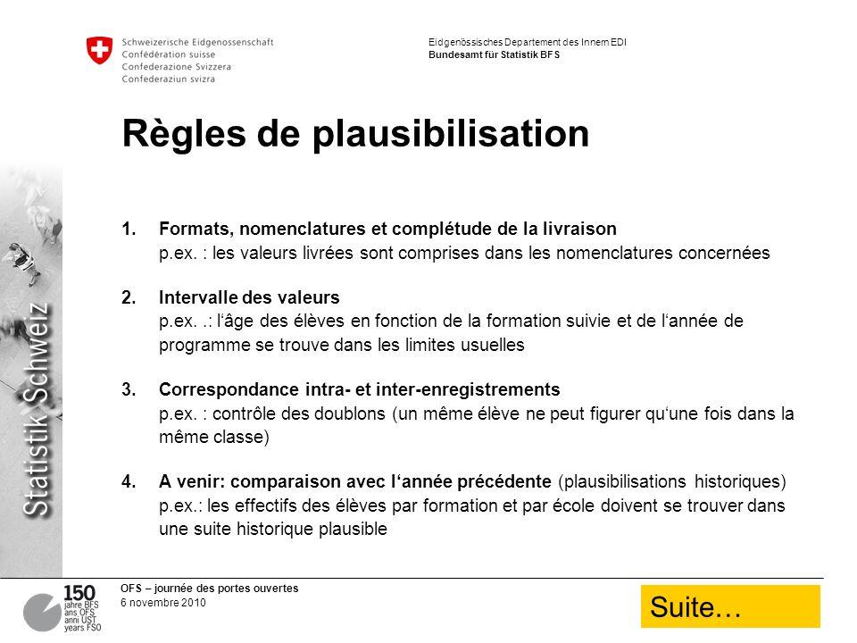 Règles de plausibilisation