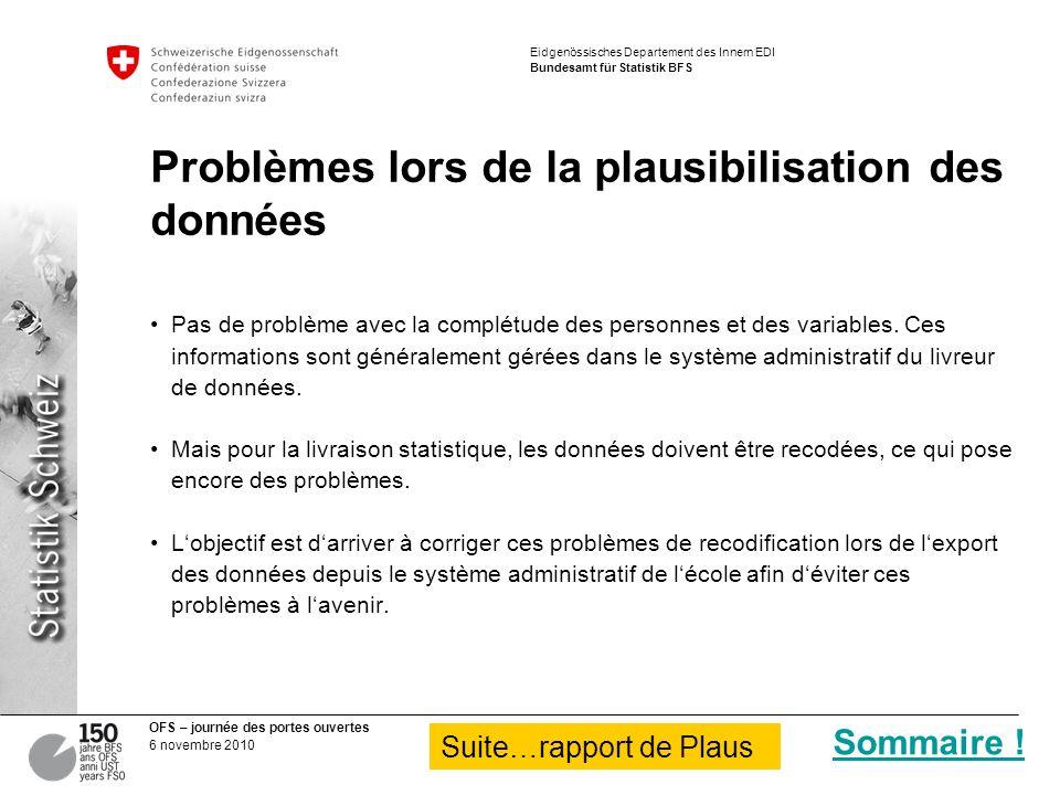 Problèmes lors de la plausibilisation des données