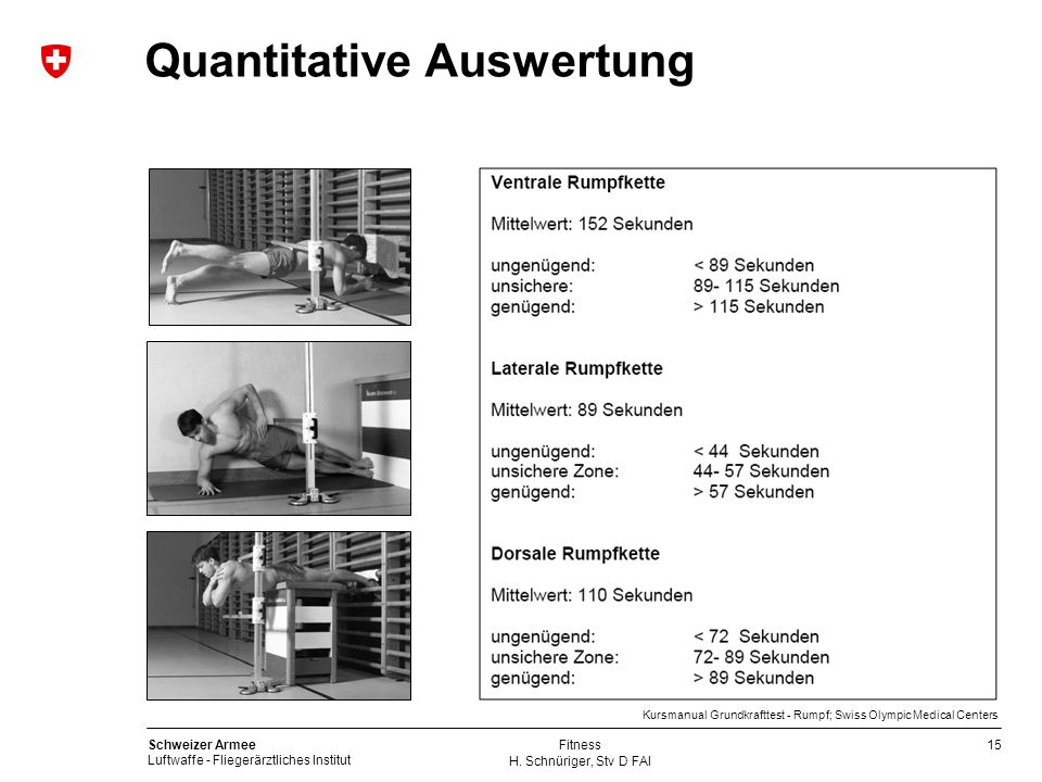 Quantitative Auswertung