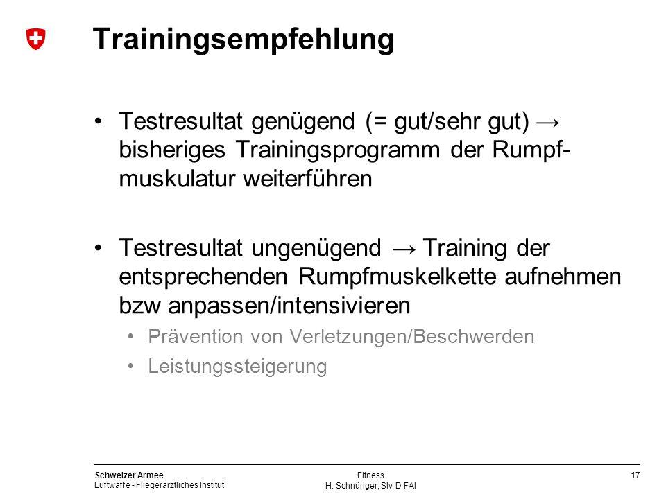 Trainingsempfehlung Testresultat genügend (= gut/sehr gut) → bisheriges Trainingsprogramm der Rumpf-muskulatur weiterführen.
