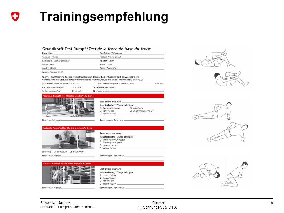 Trainingsempfehlung Fitness H. Schnüriger, Stv D FAI