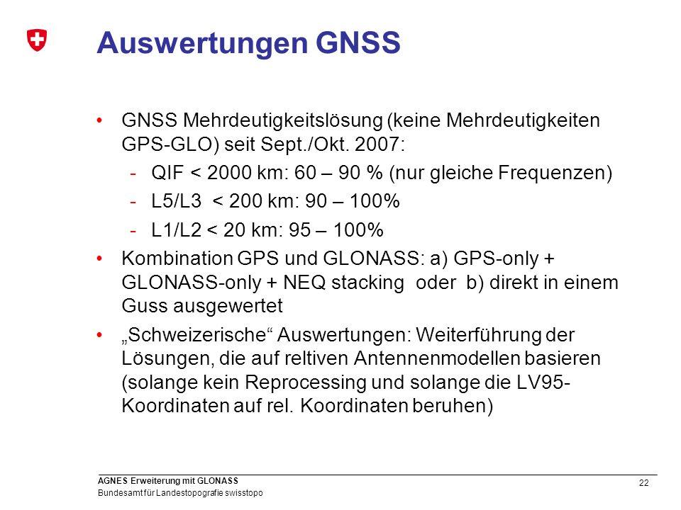 Auswertungen GNSS GNSS Mehrdeutigkeitslösung (keine Mehrdeutigkeiten GPS-GLO) seit Sept./Okt. 2007: