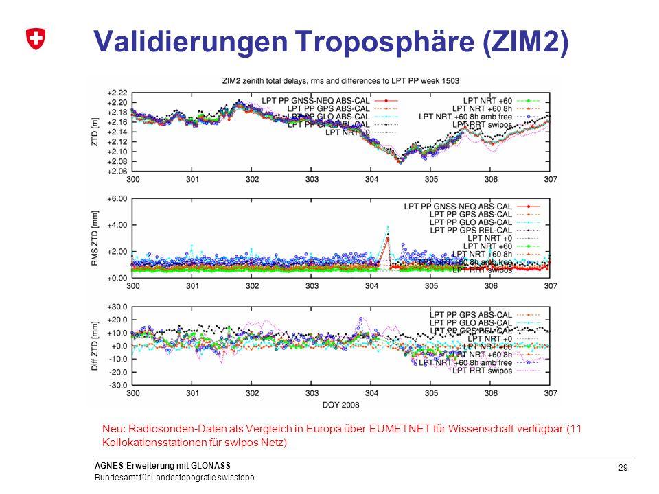 Validierungen Troposphäre (ZIM2)