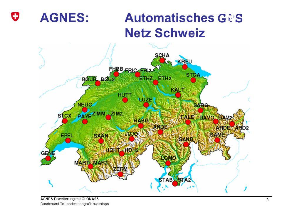 AGNES: Automatisches Netz Schweiz