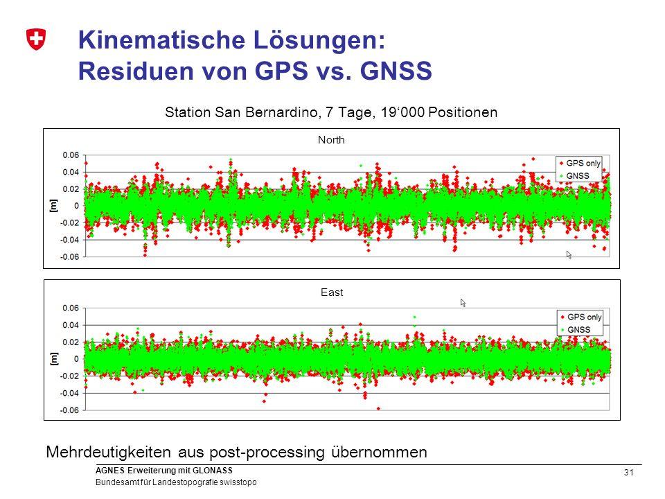 Kinematische Lösungen: Residuen von GPS vs. GNSS