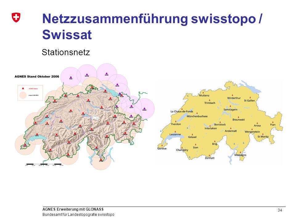 Netzzusammenführung swisstopo / Swissat