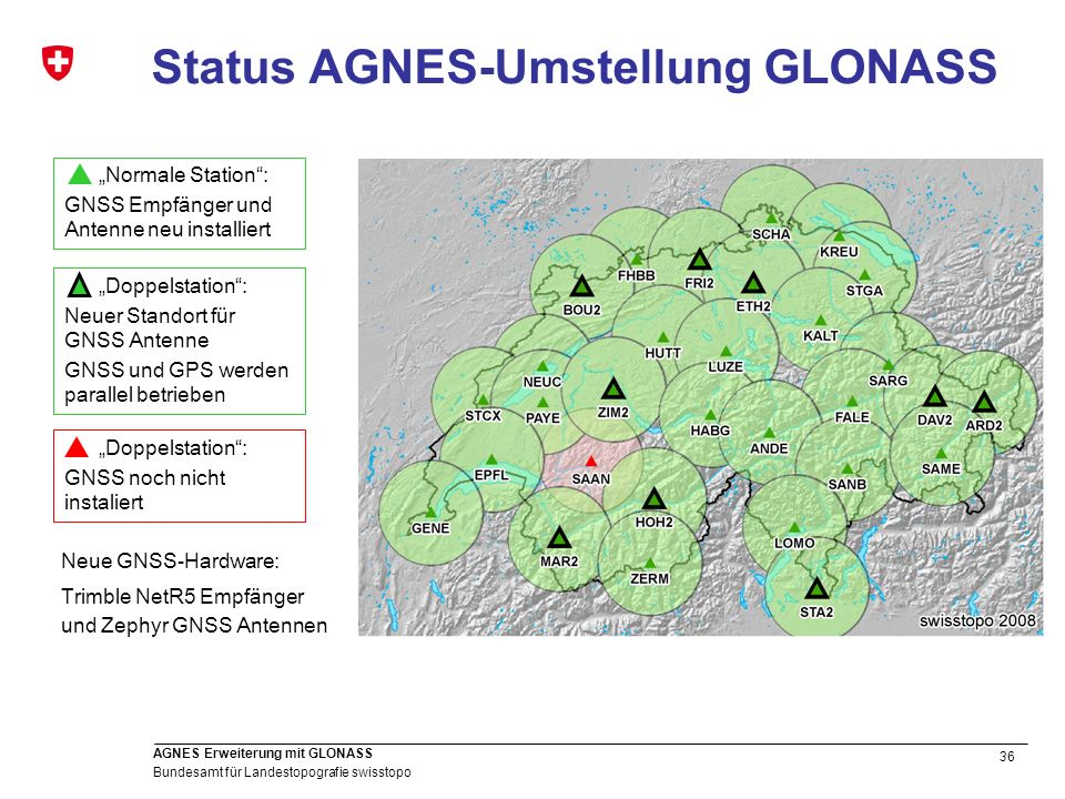 Status AGNES-Umstellung GLONASS
