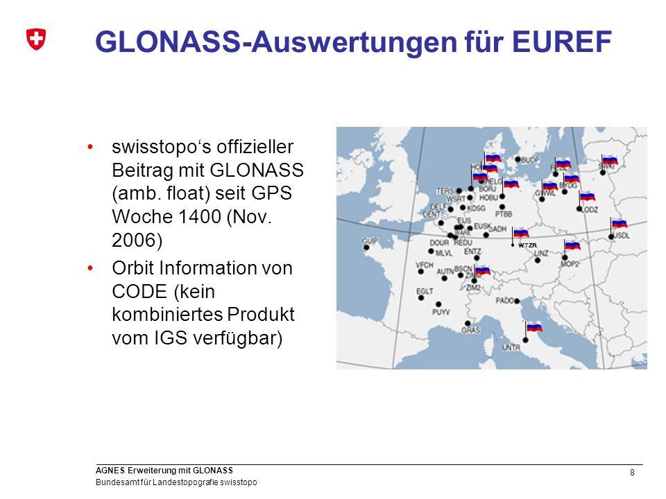 GLONASS-Auswertungen für EUREF