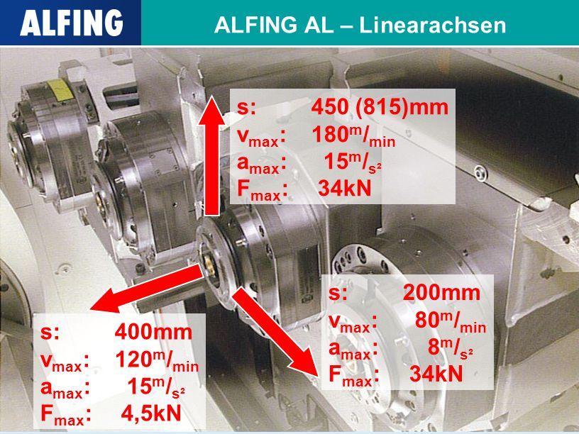 ALFING AL – Linearachsen