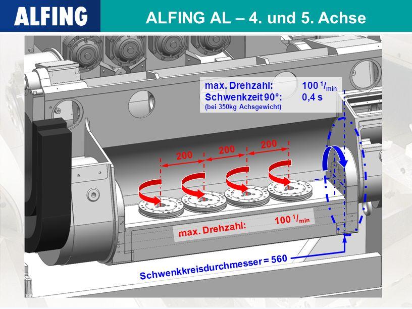 ALFING AL – 4. und 5. Achse max. Drehzahl: 100 1/min