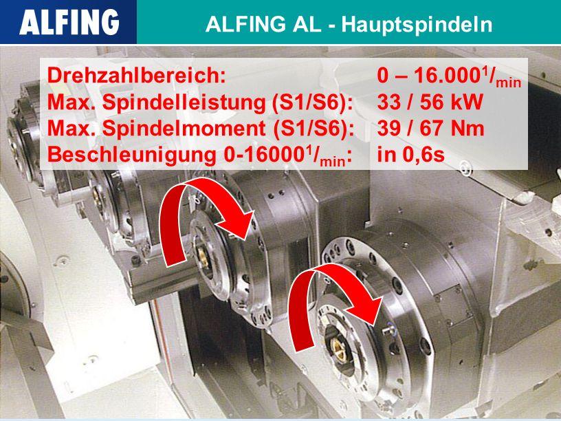 ALFING AL - Hauptspindeln
